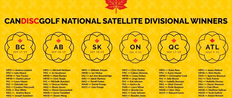 D'excellents résultats aux Championnats Canadiens Satellite 2021 pour notre région